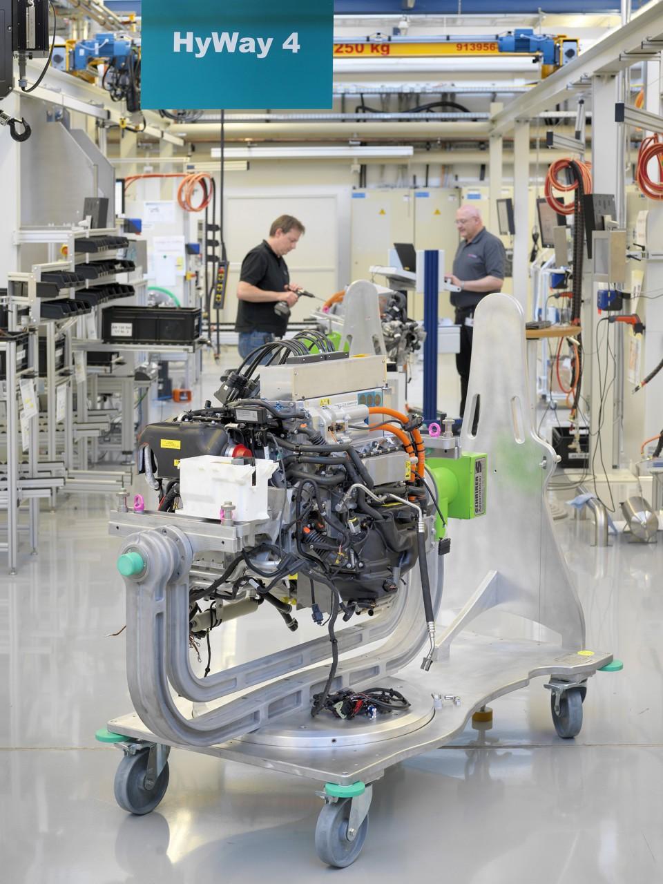 Daimler Antriebsentwicklung